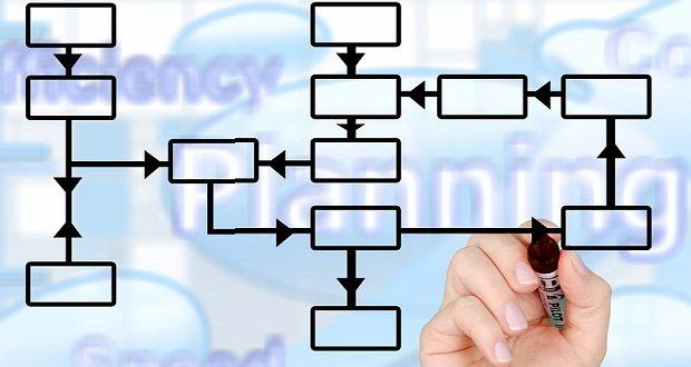 أنواع التخطيط بوجه عام والتخطيط التربوي بوجه خاص