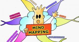 الخريطة التربوية .. مفهومها وأهدافها ومراحل بنائها
